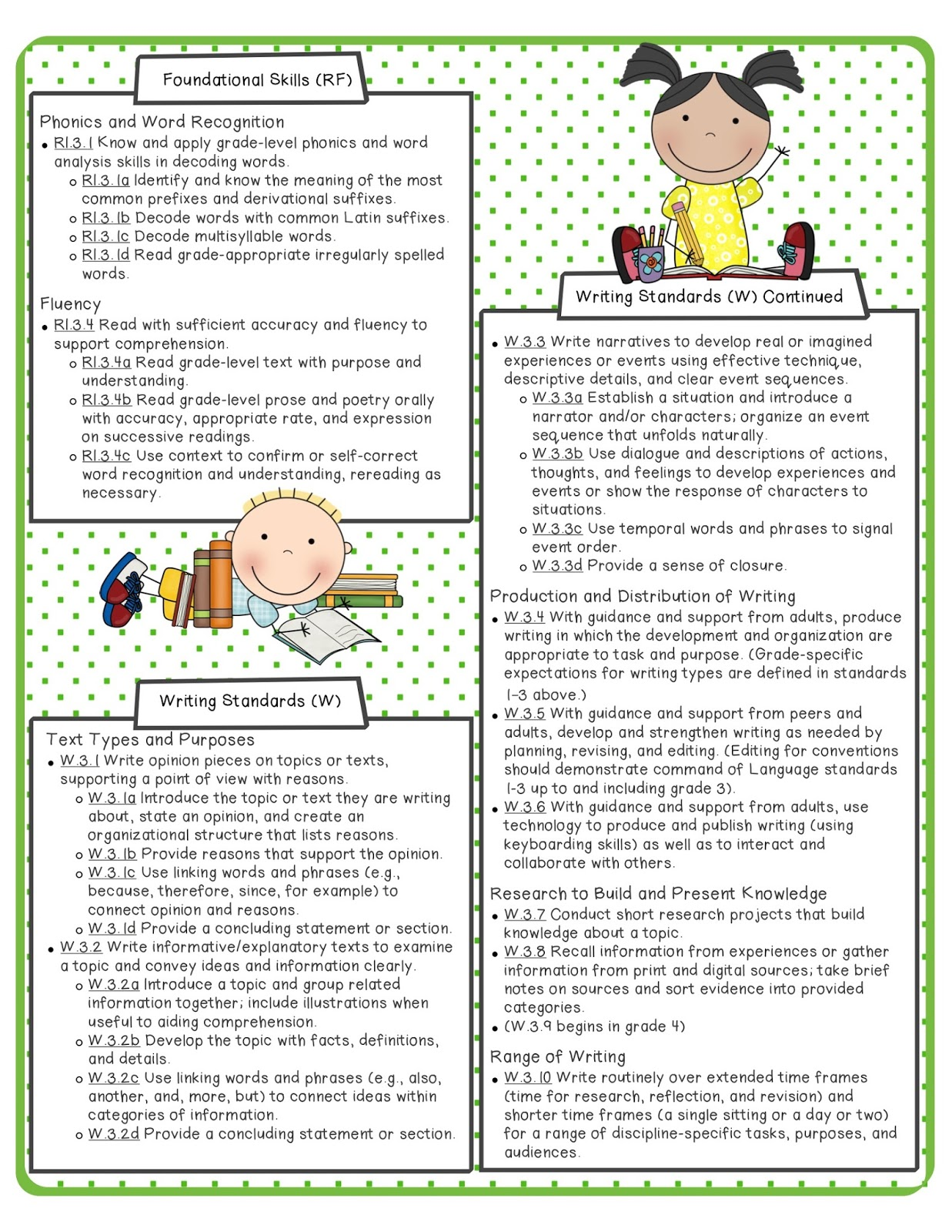 The Apple Tree Room: 3rd Grade Common Core ELA & Math ...