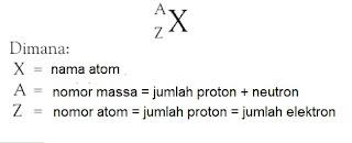 lambang atom