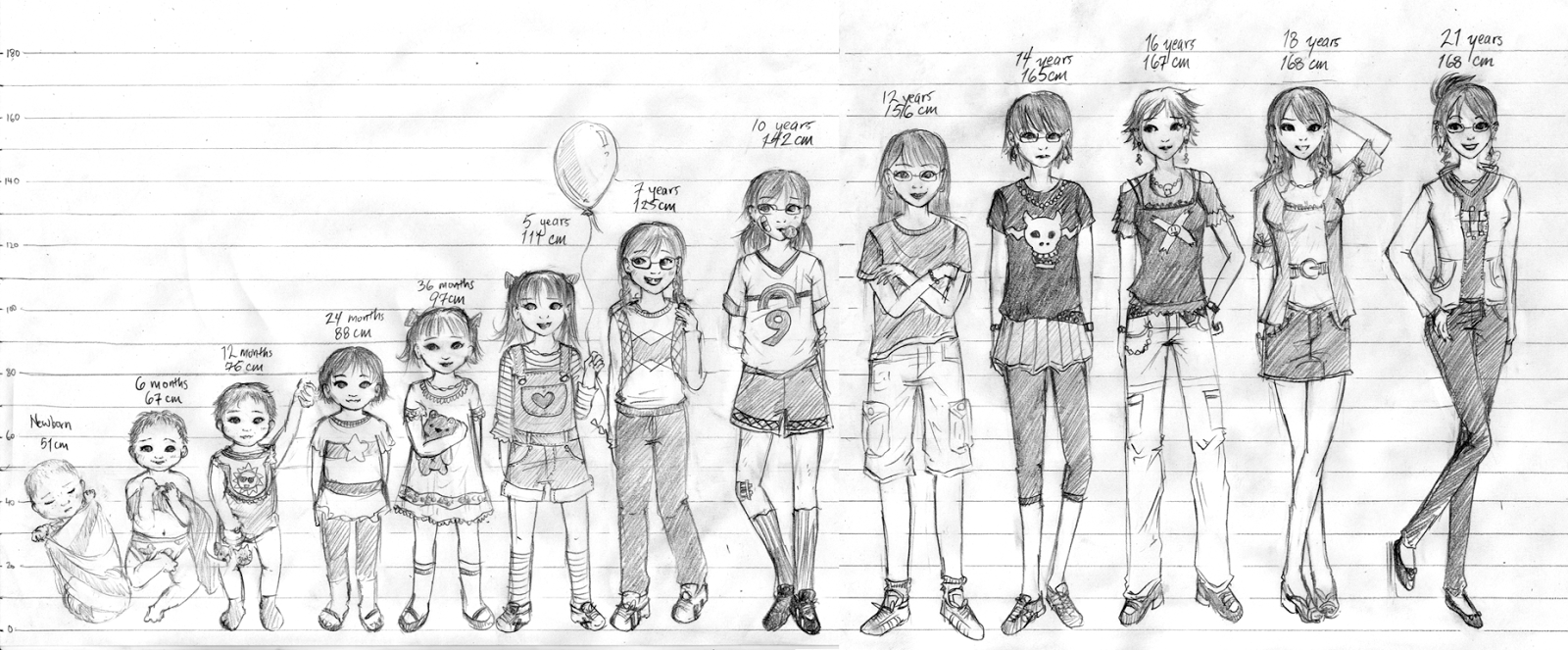 Is It Really Possible To Gain Height After Puberty ~ Get