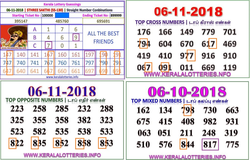 By B Hints || Kerala Lottery Result Sthree Sakthi Ss 160
