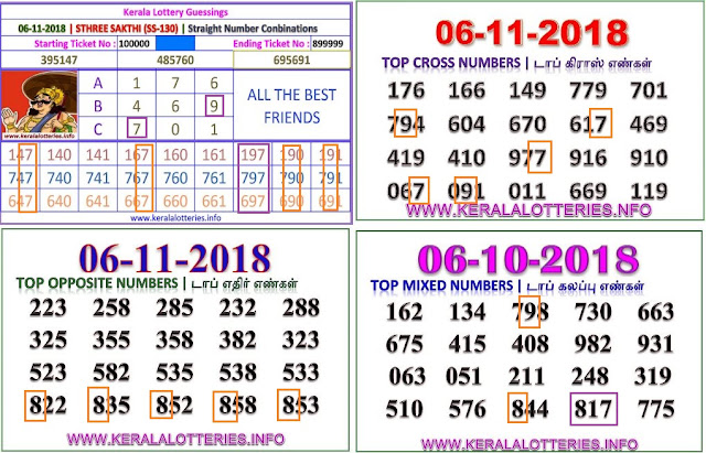 Sthree sakthi SS-130 Kerala lottery abc guessing by keralalotteries.info