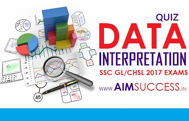 Data Interpretation for SBI PO/Clerk Mains 2018: 13 July 2018