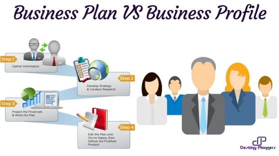 Business Plan Vs Business Profile Accounting Bookkeeping And