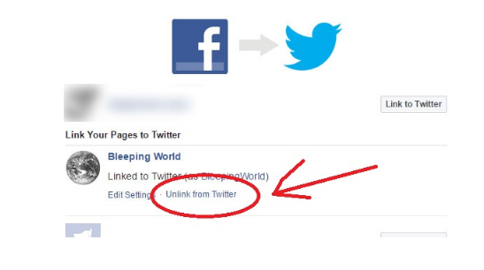 How To UnLink FaceBook From Twitter Posting