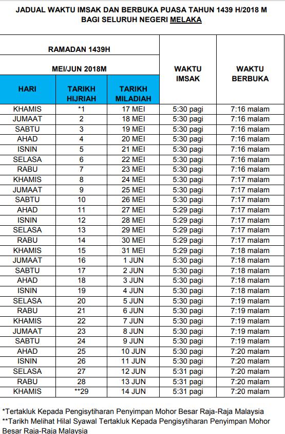 Jadual Waktu Imsak Dan Berbuka Puasa Negeri Melaka 2018 Diana Rashid