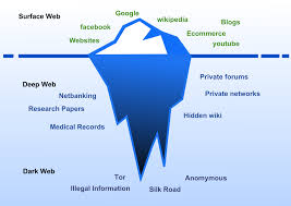 What Is Surface Web,Deep Web and Dark Web?......The Internet mystery