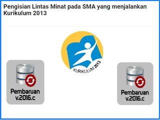 Pengisian Lintas Minat Aplikasi Dapdikdasmen Untuk SMA yang Menjalankan Kurikulum 2013