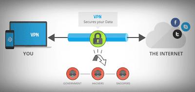 استخدم-برنامج-VPN