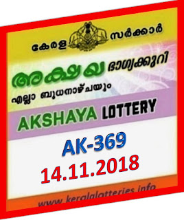 kerala lottery result from keralalotteries.info 14/11/2018, kerala lottery result 14-11-2018, kerala lottery results 11-11-2018, AKSHAYA lottery AK 369 results 14-11-2018, AKSHAYA lottery AK 369, live AKSHAYA   lottery AK-369, ,   AKSHAYA lottery results today, kerala lottery AKSHAYA today result, AKSHAYA kerala lottery result, today AKSHAYA lottery result, lottery download, kerala lottery department, lottery results, kerala state lottery today, kerala lottare, kerala today, today lottery result AKSHAYA, AKSHAYA lottery   result