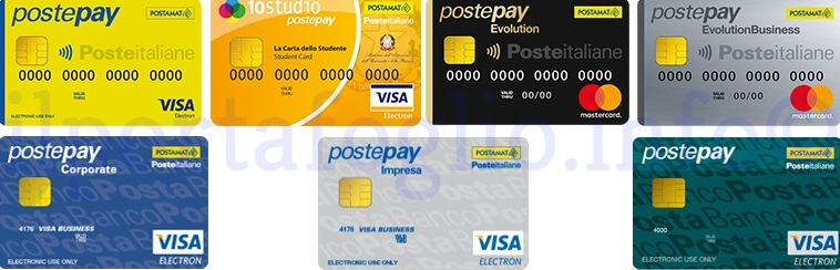 Was Ist Postpay