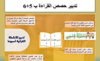 منهجية تدريس مادة اللغة العربية بالسنتين الخامسة والسادسة ابتدائي وفق المنهاج المنقح 2020