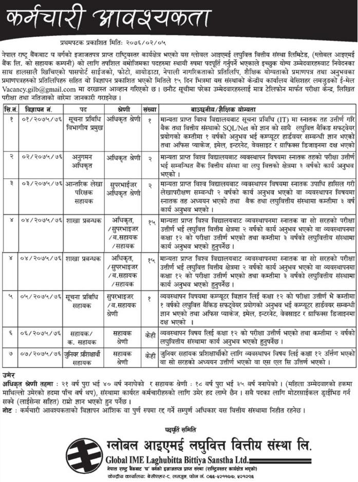 Vacancy Notice from Global IME Laghubitta Bittiya Sanstha Ltd.