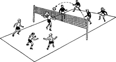 Soccer Volleyball Games Training Passing Skills