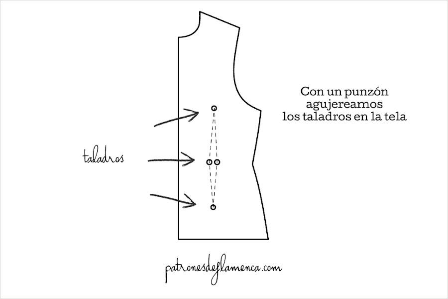 Representación de los taladros en un patrón