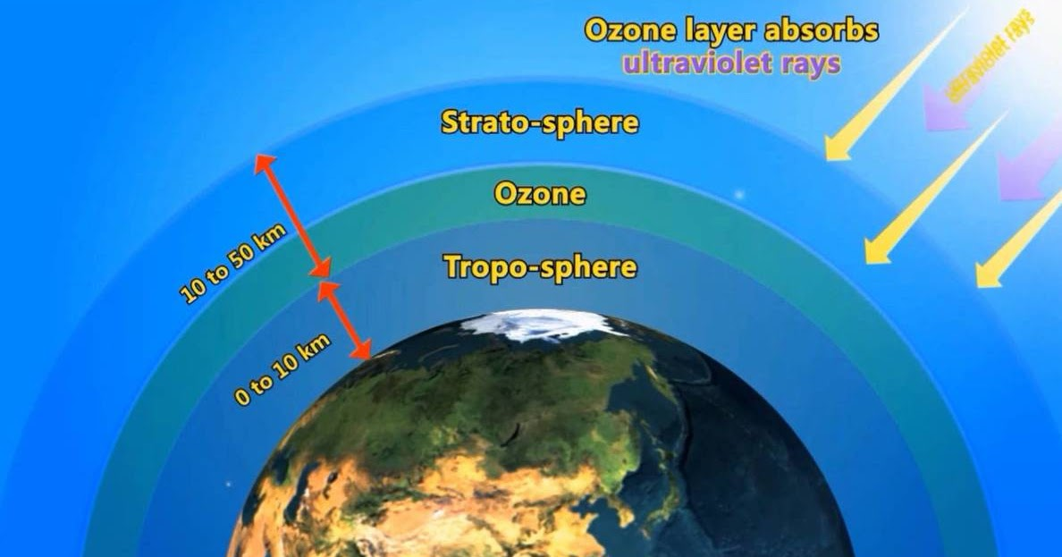 thinning of ozon layer Ozone layer and causes of ozone depletion: ozone layer is a deep layer in  earth's atmosphere called stratosphere that contain ozone which is a naturally.