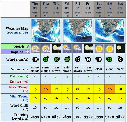 5 Day Weather Forecast For South Africa 3 Best Forex Brokers In