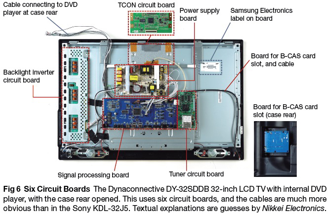 after locating the t'con board, carefully check it for any capacitor fault  or any on board surace mounted fuse blown up  refer the schematic diagram  of the