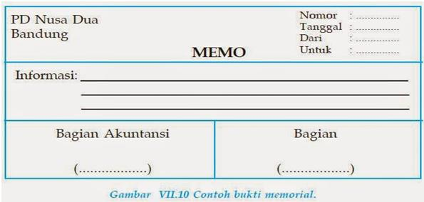 Pengertian Dan Contoh Kuintansi Faktur Nota Debit Nota
