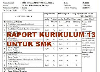 Aplikasi Raport Kurikulum 2013 SMK