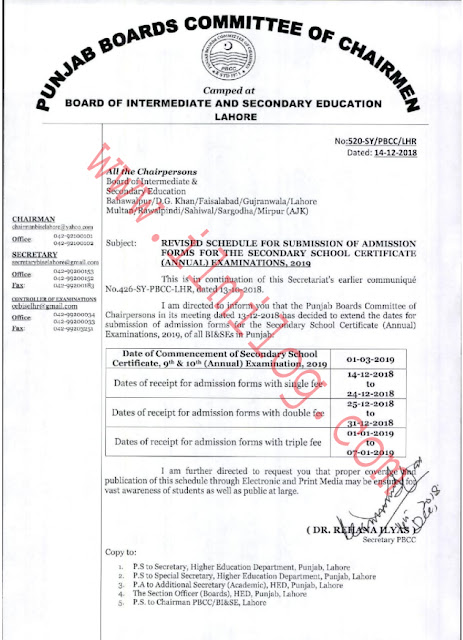 Admission Forms Of Schools SSC Annual