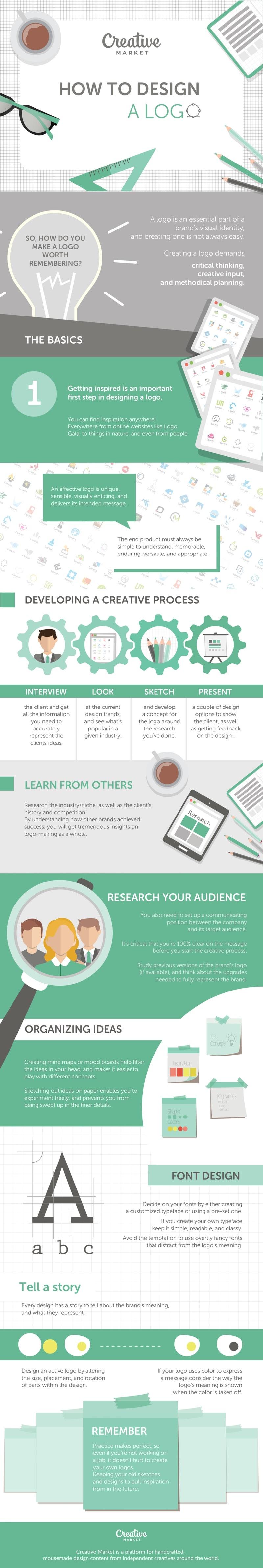How to Design a Logo - #infographic