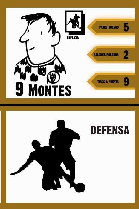 Aprendiendo A Disenar Juegos Juego De Mesa De Futbol Los
