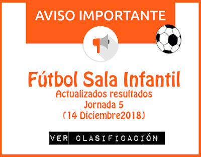 FÚTBOL SALA INFANTIL: Actualizada resultados Jornada 5