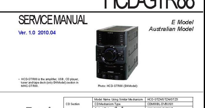 MHCGTR88 HCDGTR88 Diagrama Sony Genezi   Reparación Técnica
