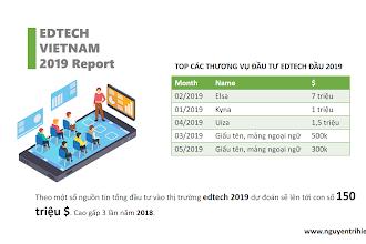 [Vietnam edtech mid-year report] một thị trường tiềm năng và sôi động