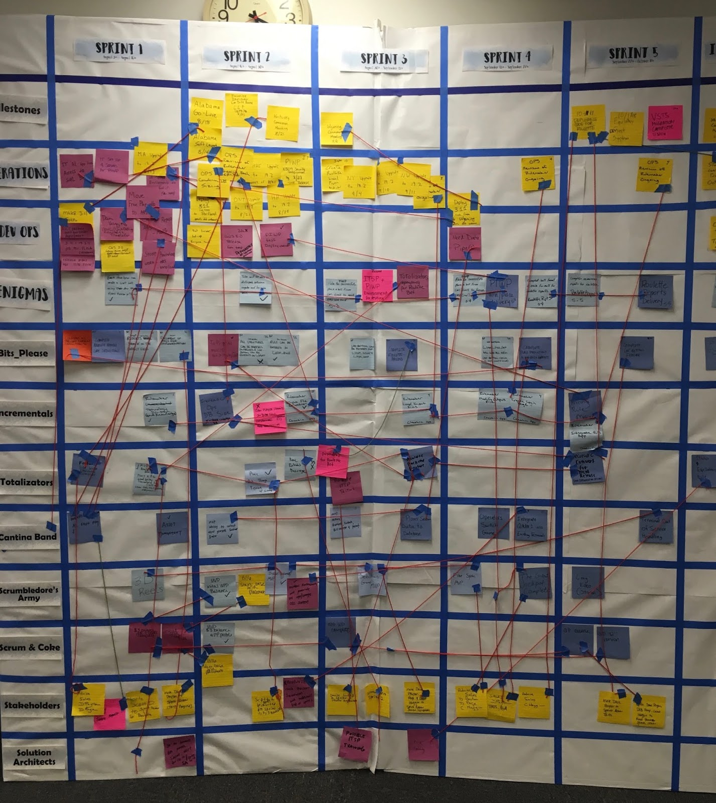 A Portable Program Increment  Pi  Planning Wall