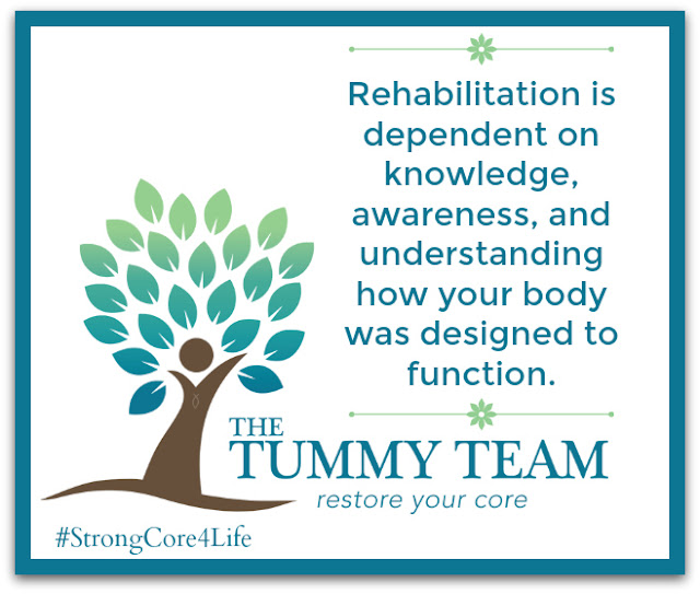 Rehabilitation is dependent on  knowledge, awareness, and understanding  how your body  was designed to function.