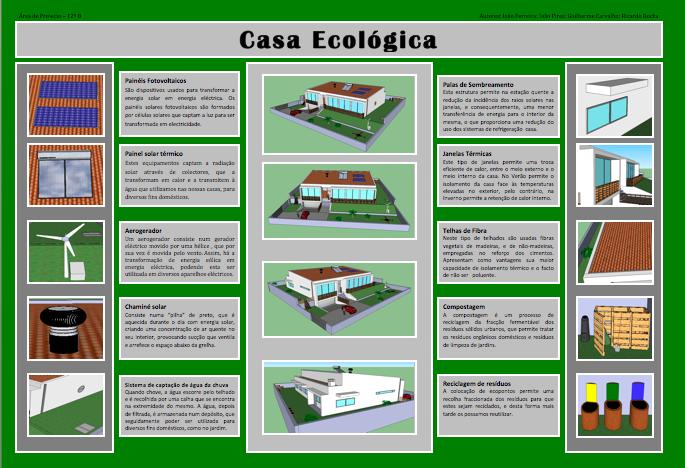 Casa Ideal  Ecolgica