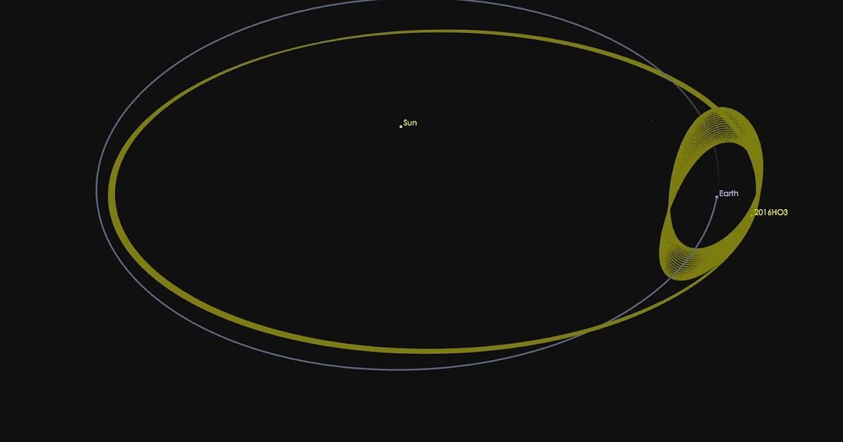 Next Big Future: NASA confirms that Earth has a second ...