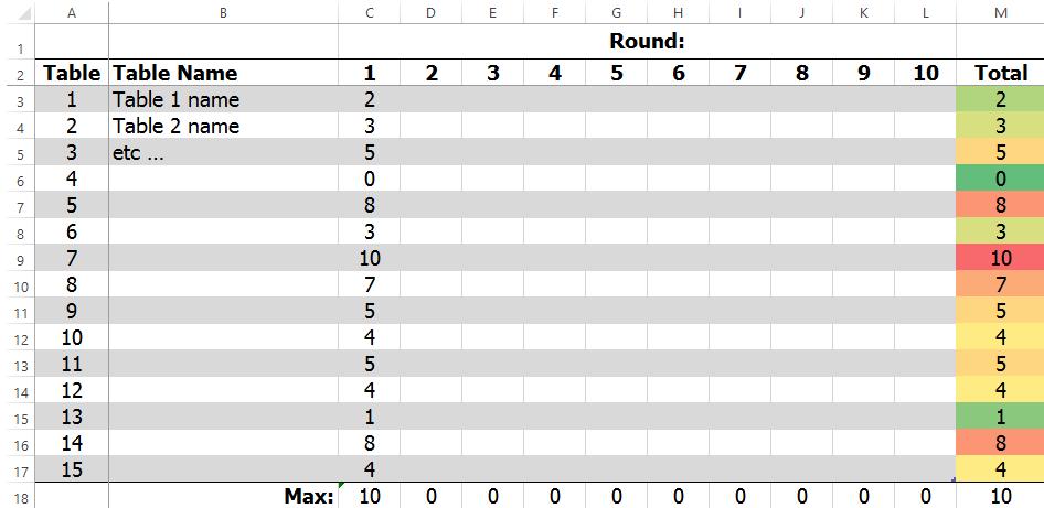 An Empty Quiz Marking Score Tracker Spreadsheet