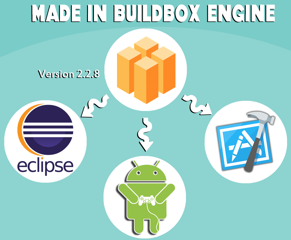 buildbox export apk android studio