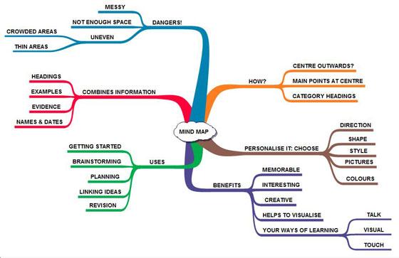 Strategic risk management assignment help
