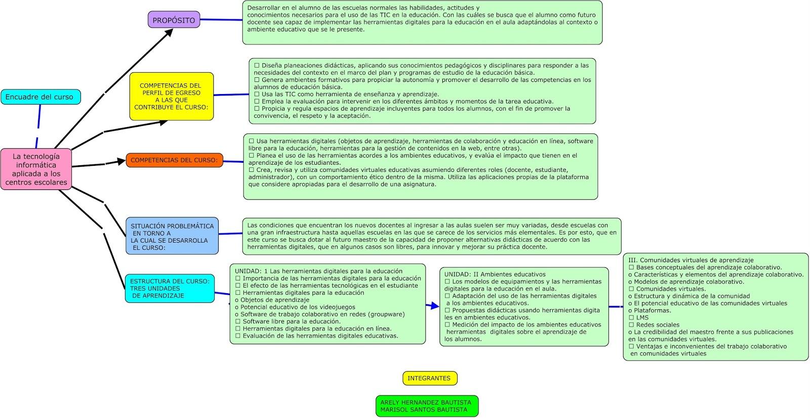 Hermosa Encuadre Maestro Ideas - Ideas Personalizadas de Marco de ...
