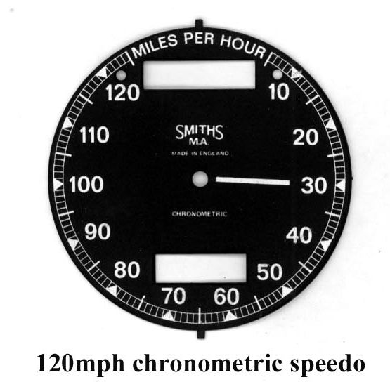 the velobanjogent screen printing motorcycle speedometer dial faces