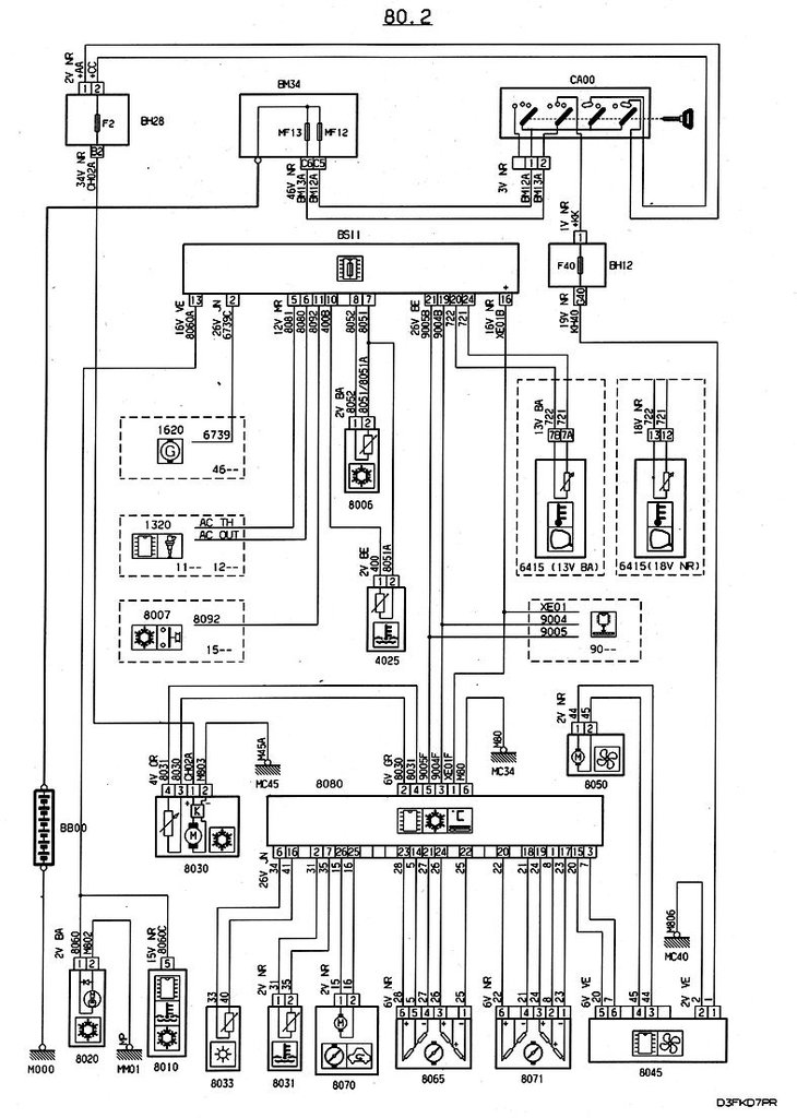 Peugeot Ac Wiring Diagrams - search wiring diagram on our ... on
