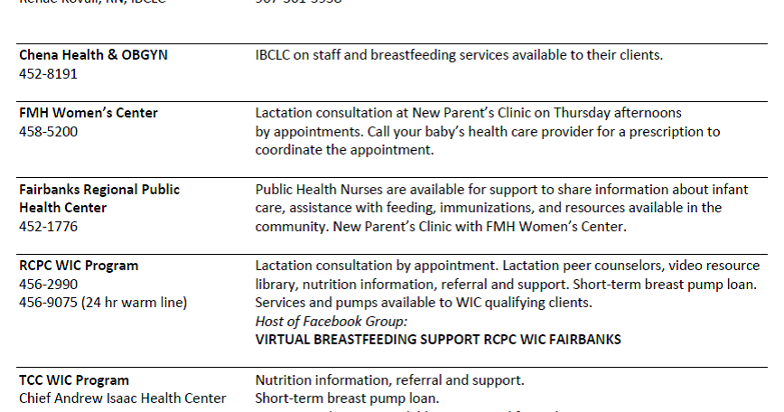 Fairbanks Breastfeeding Coalition: Local Breastfeeding Resources