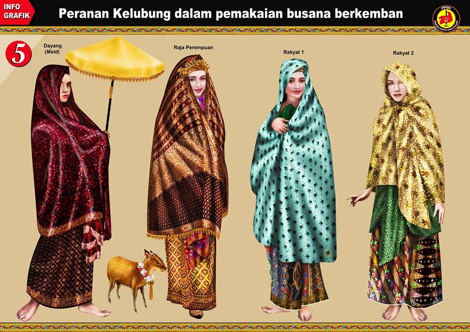 Benarkah Wanita Zaman Kesultanan Melayu Melaka Berkemban Dan Tidak