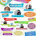 PIA: Media Aplikatif Ilmu Psikologi