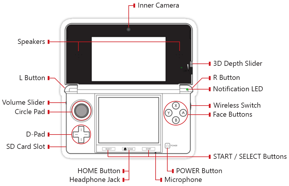3ds drawbacks Nintendo's 2ds xl lands in the uk for £130 there are a few drawbacks to the new but with access to the whole ds and 3ds catalogues and a.