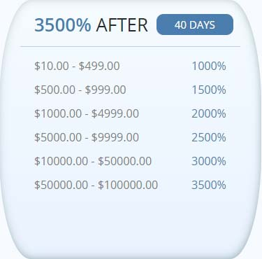 Инвестиционные планы Signum Trade LTD 5