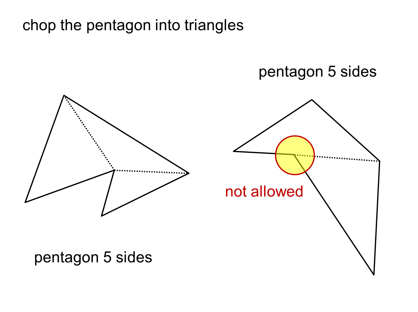 Median Don Steward Mathematics Teaching Polygon Angle Sum