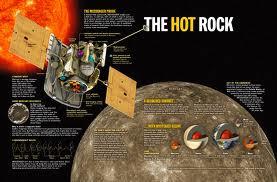 Geology of Planet Mercury