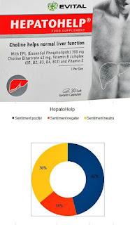 Hepatohelp pareri forum capsule cu fosfolipide pentru ficat