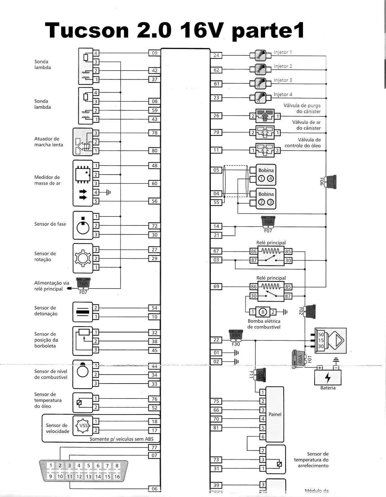 EP Injeção Eletrônica*: Esquema elétrico Tucson 2.0 16V