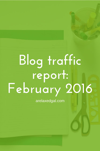 Blog traffic report for February 2016 | arelaxedgal.com