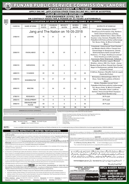 Sub Engineers Jobs in PPSC 2018